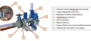 Sistema de bombeamento de esgoto industrial